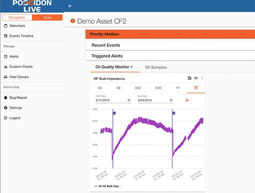 Poseidon Live interface with data visualization graphs